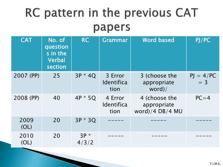 RC pattern in the previous CAT papers