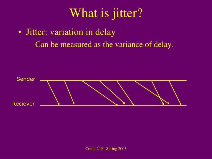 What is jitter
