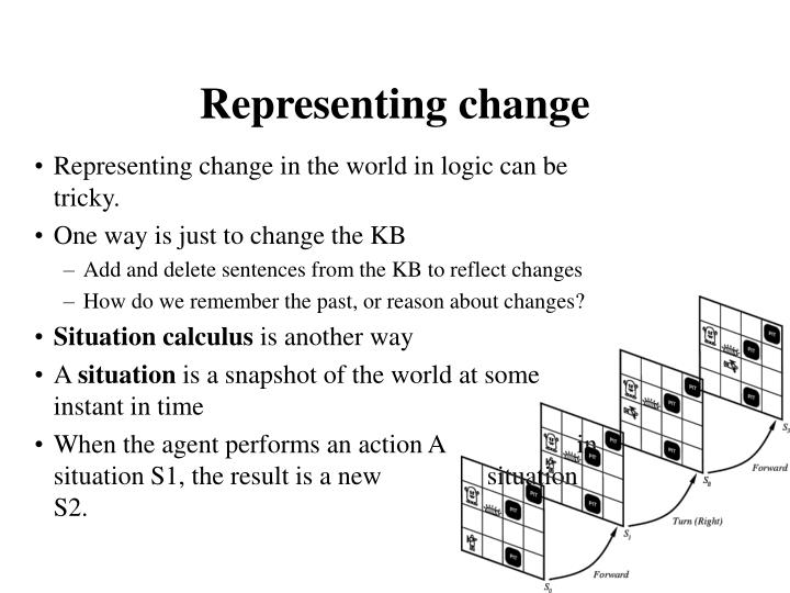 Representing change