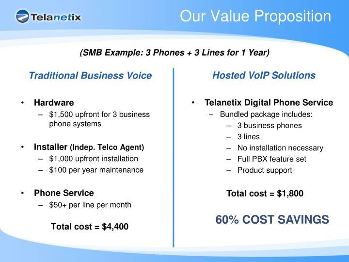 Our Value Proposition