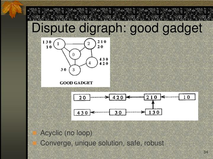 Dispute digraph: good gadget