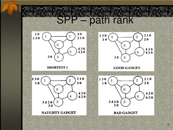 SPP – path rank