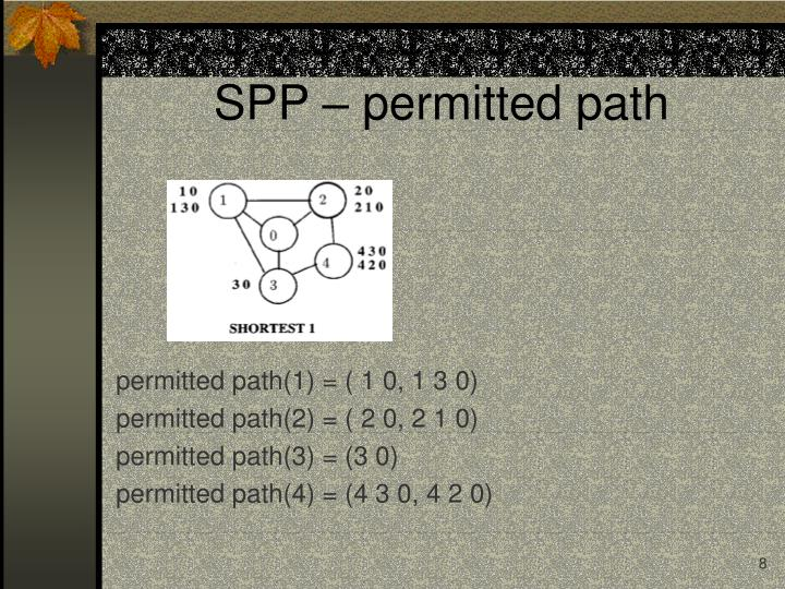 SPP – permitted path