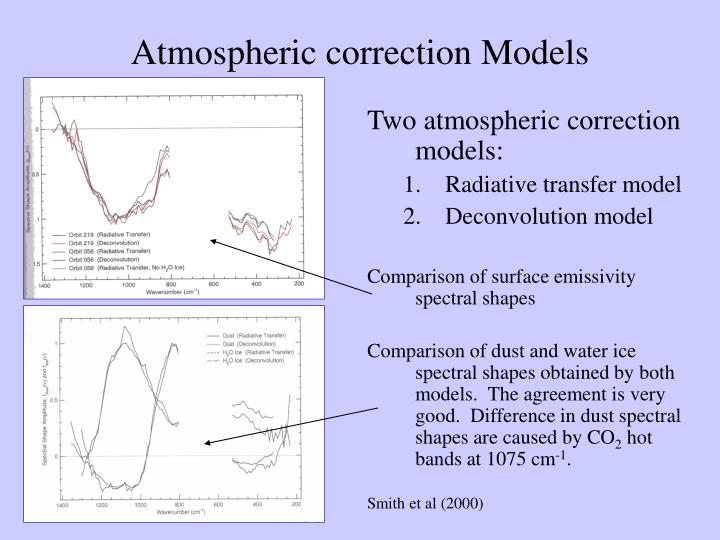 Atmospheric correction Models