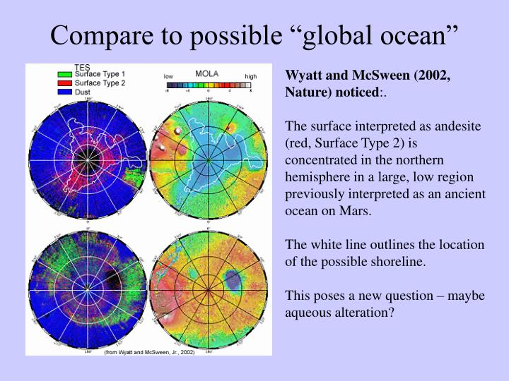 "Compare to possible ""global ocean"""
