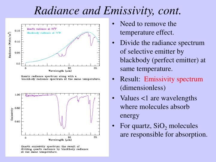 Radiance and Emissivity, cont.