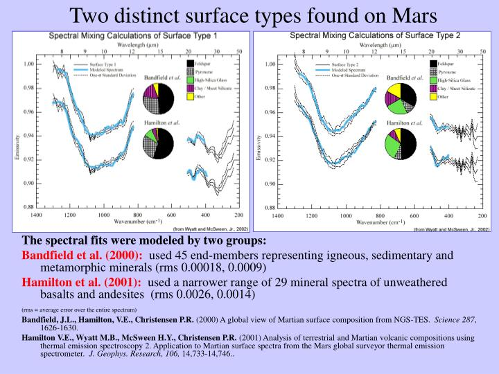 Two distinct surface types found on Mars