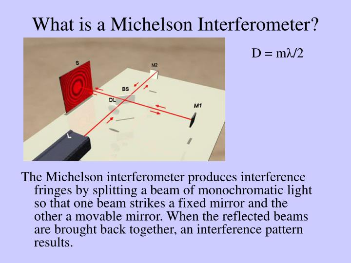 What is a Michelson Interferometer?
