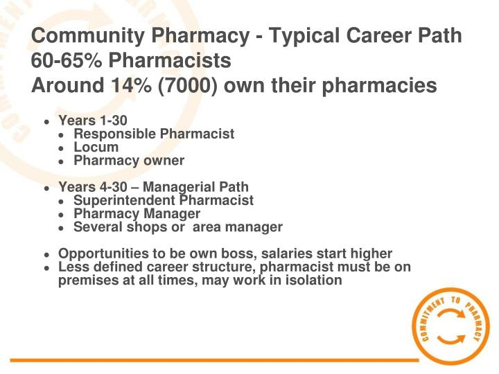 Community Pharmacy - Typical Career Path