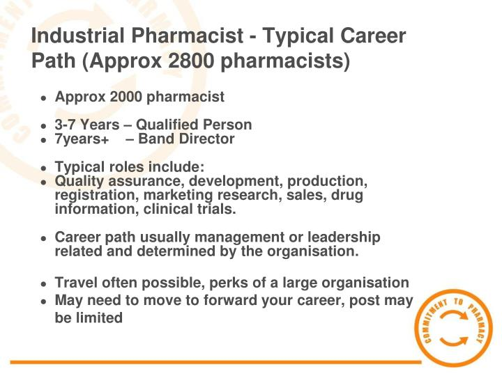 Industrial Pharmacist - Typical Career Path (Approx 2800 pharmacists)