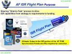 af isr flight plan purpose