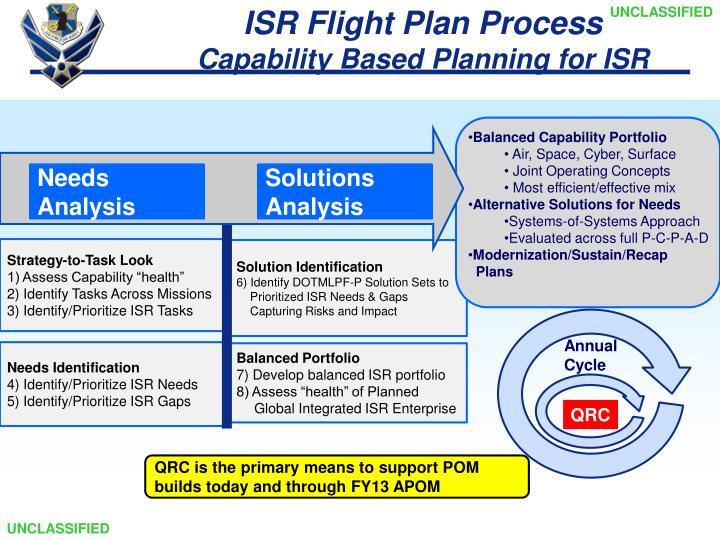 ISR Flight Plan Process