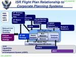 isr flight plan relationship to corporate planning systems