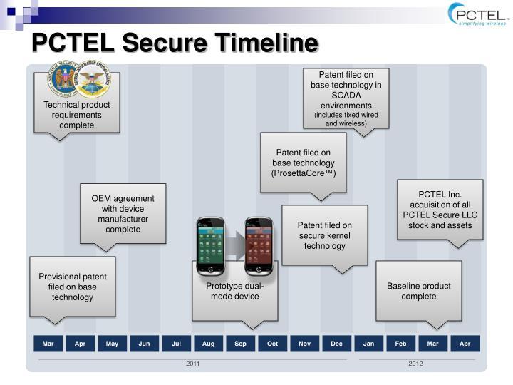 PCTEL Secure Timeline