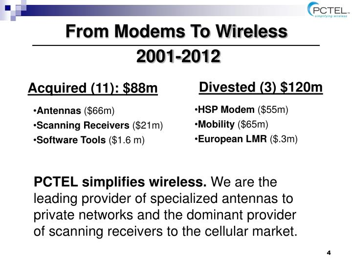From Modems To Wireless