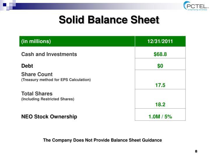 Solid Balance Sheet