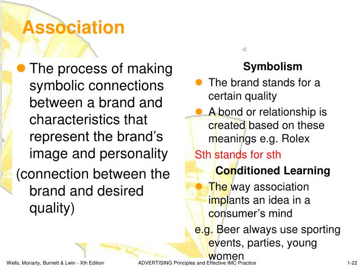 The process of making symbolic connections between a brand and characteristics that represent the brand's image and personality