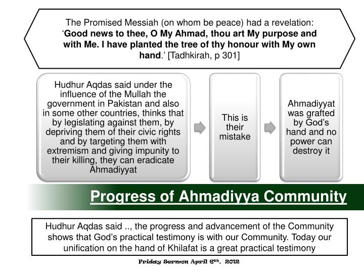 The Promised Messiah (on whom be peace) had a revelation: '