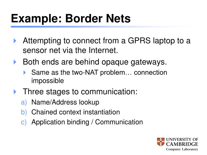 Example: Border Nets