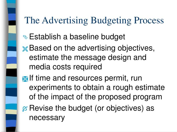 The Advertising Budgeting Process