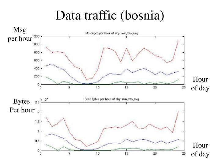 Data traffic (bosnia)
