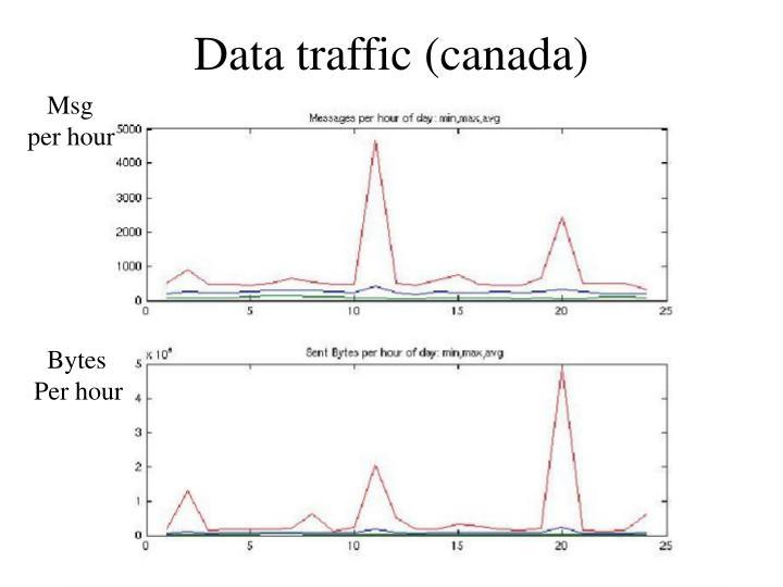 Data traffic (canada)