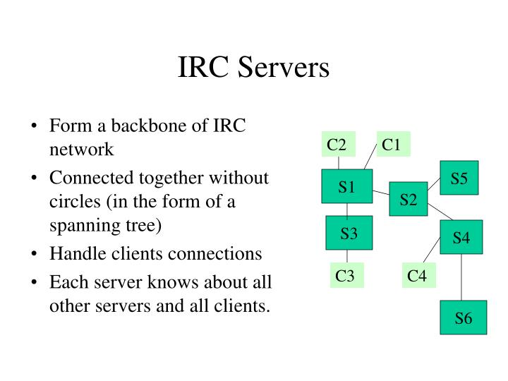 IRC Servers
