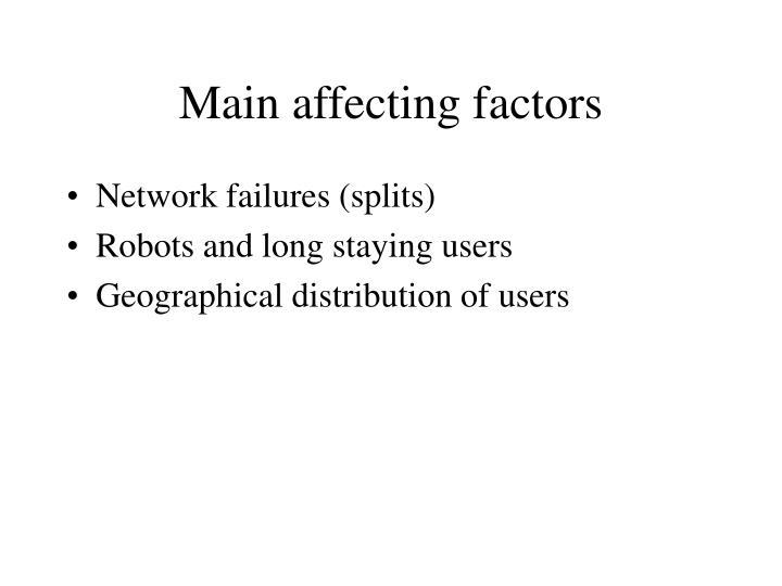 Main affecting factors