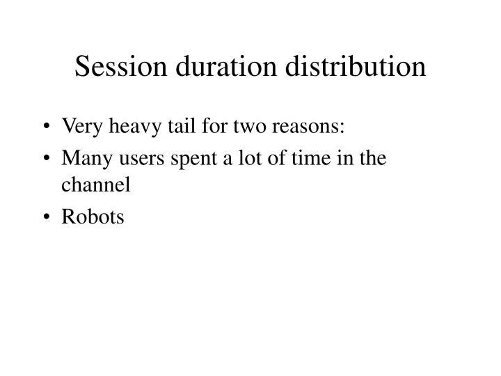 Session duration distribution
