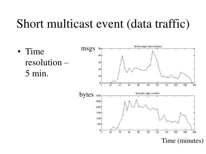 Short multicast event (data traffic)