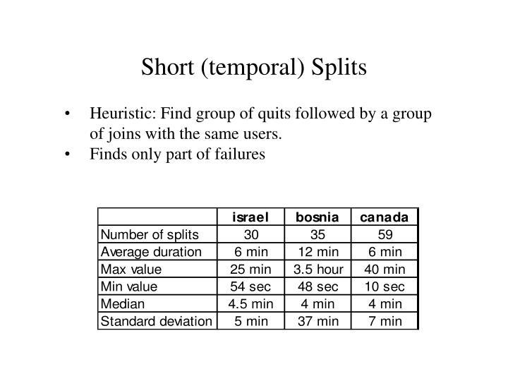 Short (temporal) Splits
