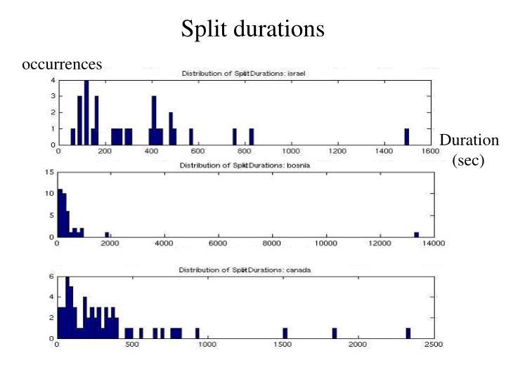 Split durations