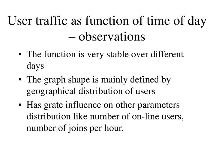 User traffic as function of time of day – observations