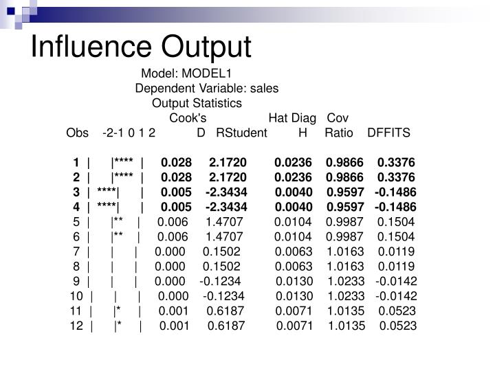 Influence Output