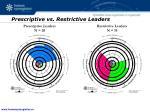 prescriptive vs restrictive leaders