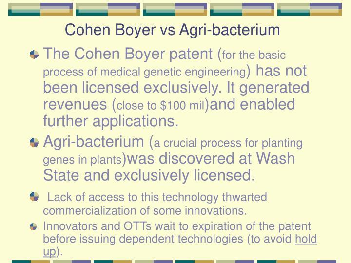 Cohen Boyer vs Agri-bacterium