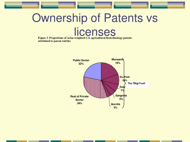 Ownership of Patents vs licenses