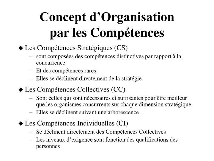 Concept d'Organisation