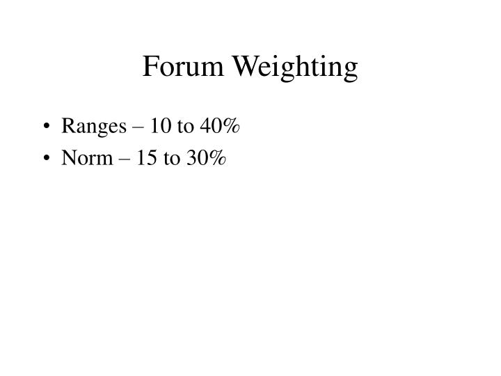 Forum Weighting