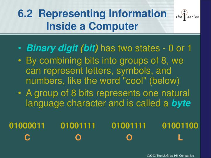 6.2  Representing Information Inside a Computer
