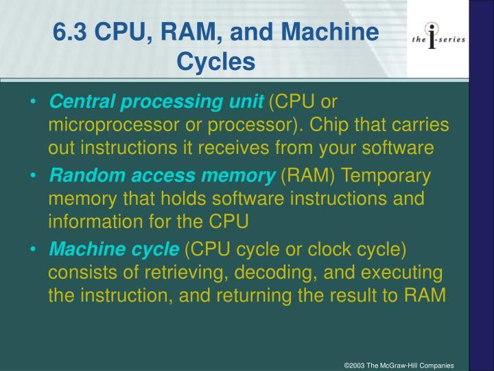 6.3 CPU, RAM, and Machine Cycles