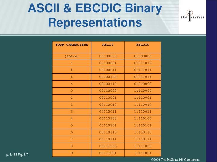 ASCII & EBCDIC Binary Representations