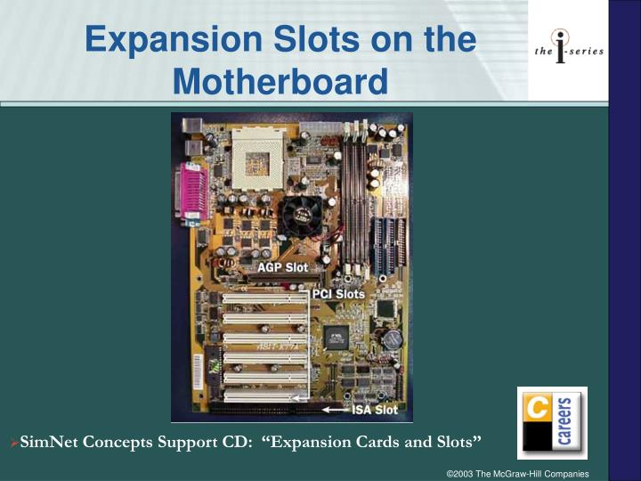 Expansion Slots on the Motherboard