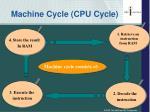 machine cycle cpu cycle