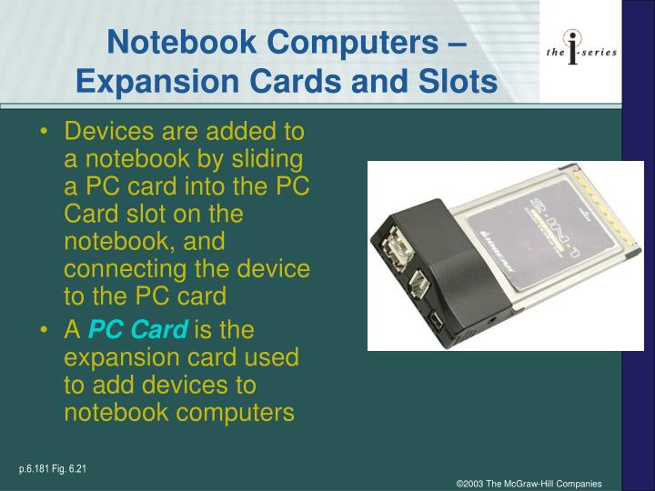 Notebook Computers – Expansion Cards and Slots