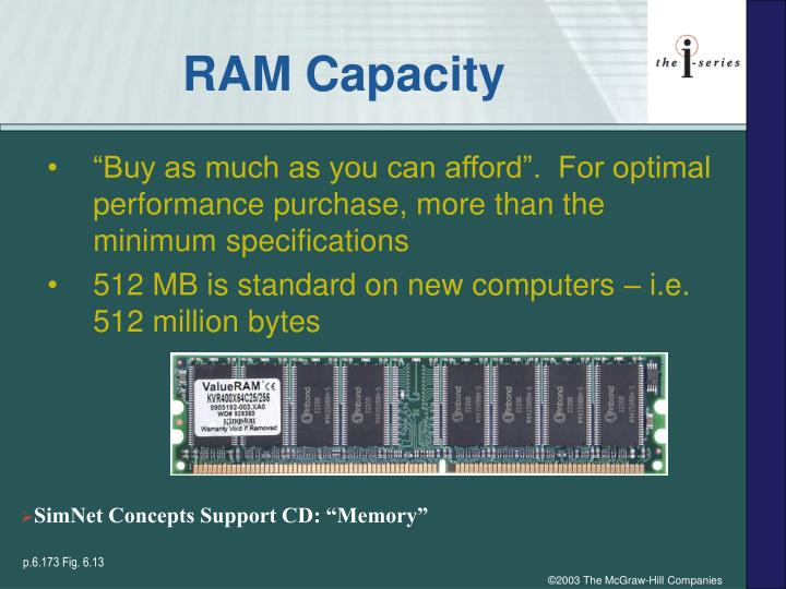 RAM Capacity