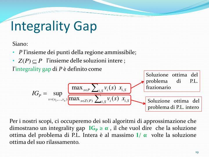Integrality Gap