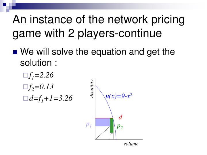 An instance of the network pricing game with 2 players-continue