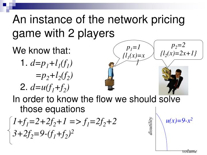 An instance of the network pricing game with 2 players