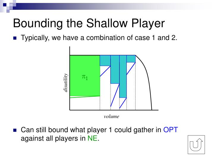 Bounding the Shallow Player